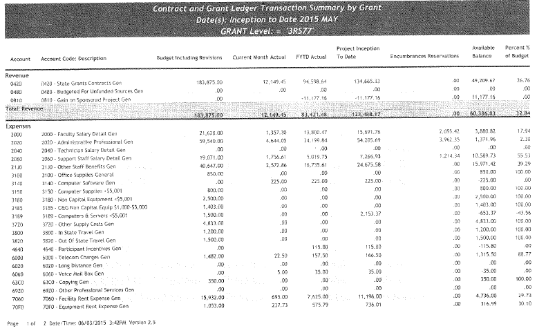 Appendix 1b frrglds contract and grant ledger summary for B b contract